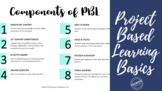 Project-Based Learning: The Basics (Elements of PBL) Training