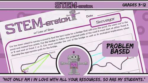 STEMersion -- ALGEBRA BUNDLE -- 50+ Activities!