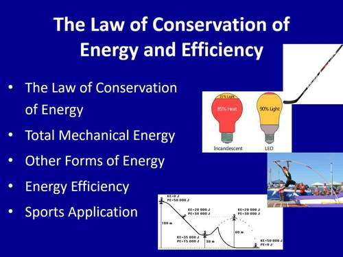 The Law of Conservation of Energy and Efficiency - Physics Lesson Package
