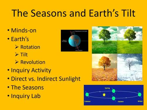 The Seasons and Earth's Tilt Lesson - PowerPoint Lesson and Activities Package