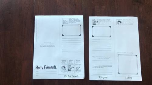 Studying Characters in a Novel—The Language Arts Flip Book Series
