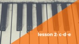 Piano Lesson 2: C-D-E on the keyboard