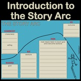 Introduction to the Story Arc - Use It for Summarizing, Fi