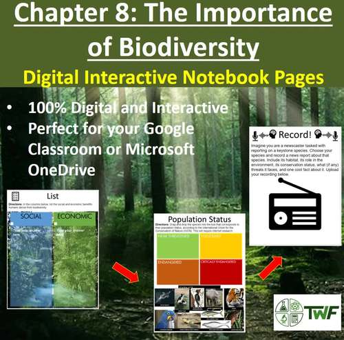 The Importance of Biodiversity - Digital Interactive Notebook Pages