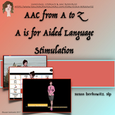 AAC Core Word Tips from A to Z A is for Aided Language Sti