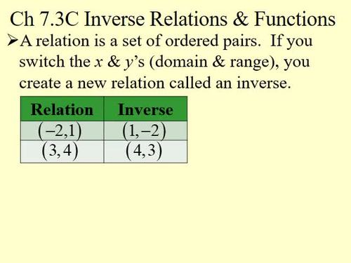 Inverse Relations and Functions