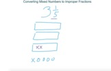 Visual Fractions – Converting Mixed Numbers into Improper