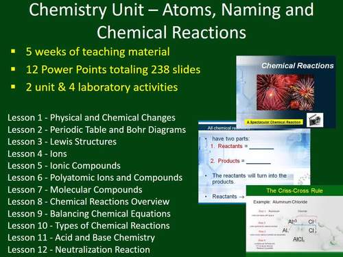 Chemistry Unit - Atoms, Compound Naming and Chemical Reactions