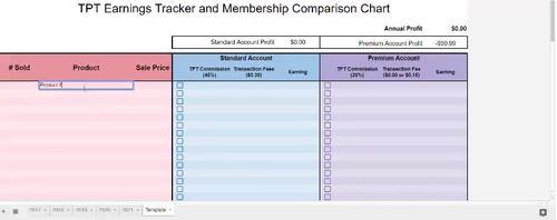 TPT Profit Tracker and Membership Comparison Chart