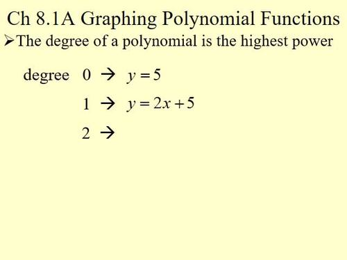 Graphing Polynomial Functions