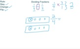 Visual Fractions – Dividing Fractions