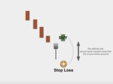 Lesson 12 - 3 Parts of a Trade - Stop Loss