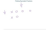 Visual Fractions - Equivalent Fractions