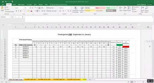 DIBELS Student Progress Monitoring Rate of Improvement RTII Chart