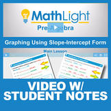 Graphing Lines with Slope-Intercept Form Video Lesson with
