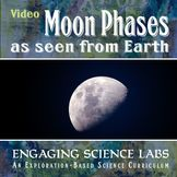 Video: Moon Phases as seen from Earth