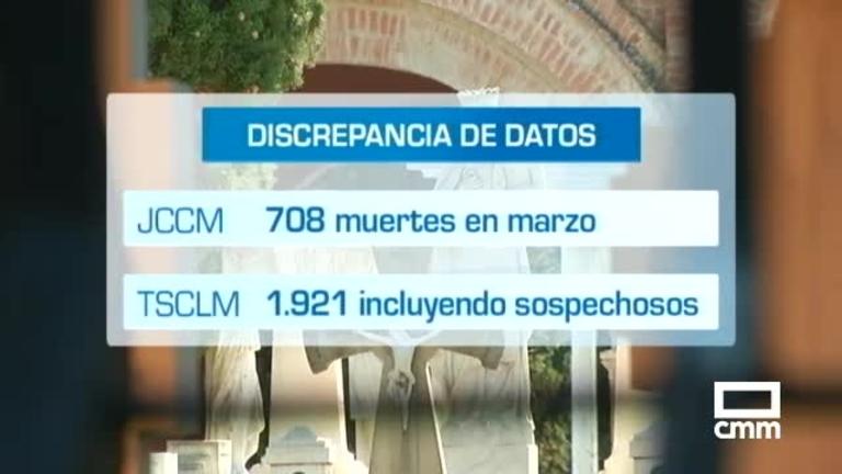 El Gobierno de CLM asegura que las muertes por covid-19 se contabilizan según el protocolo del Ministerio