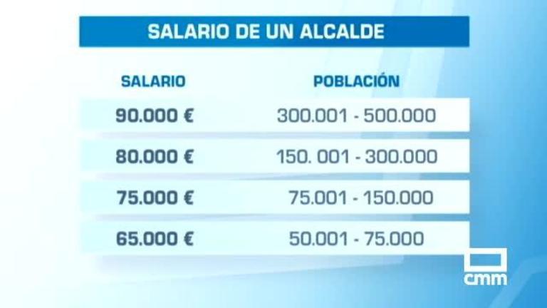 Así se fija el sueldo de un alcalde en Castilla-La Mancha