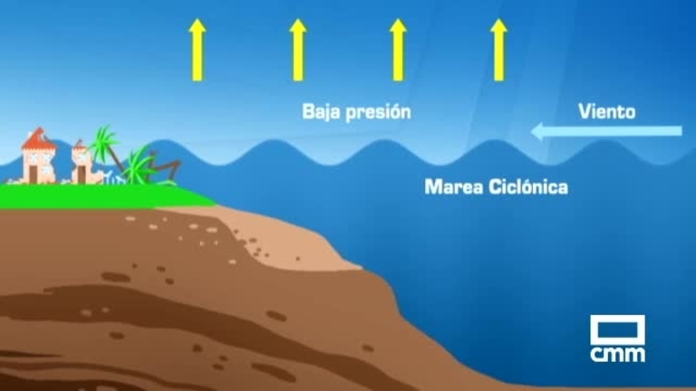 Mareas ciclónicas: un riesgo oceánico causado por la atmósfera