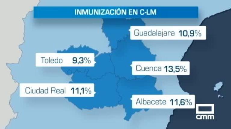 Cuenca y Albacete entre las provincias con mayor contacto con la Covid-19
