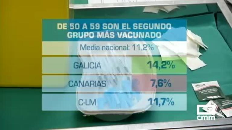 Vacunas covid: 123.000 personas inmunizadas en Castilla-La Mancha, se han administrado 356.000 dosis