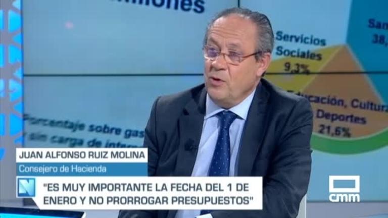 Ruiz Molina, en CMM: \\